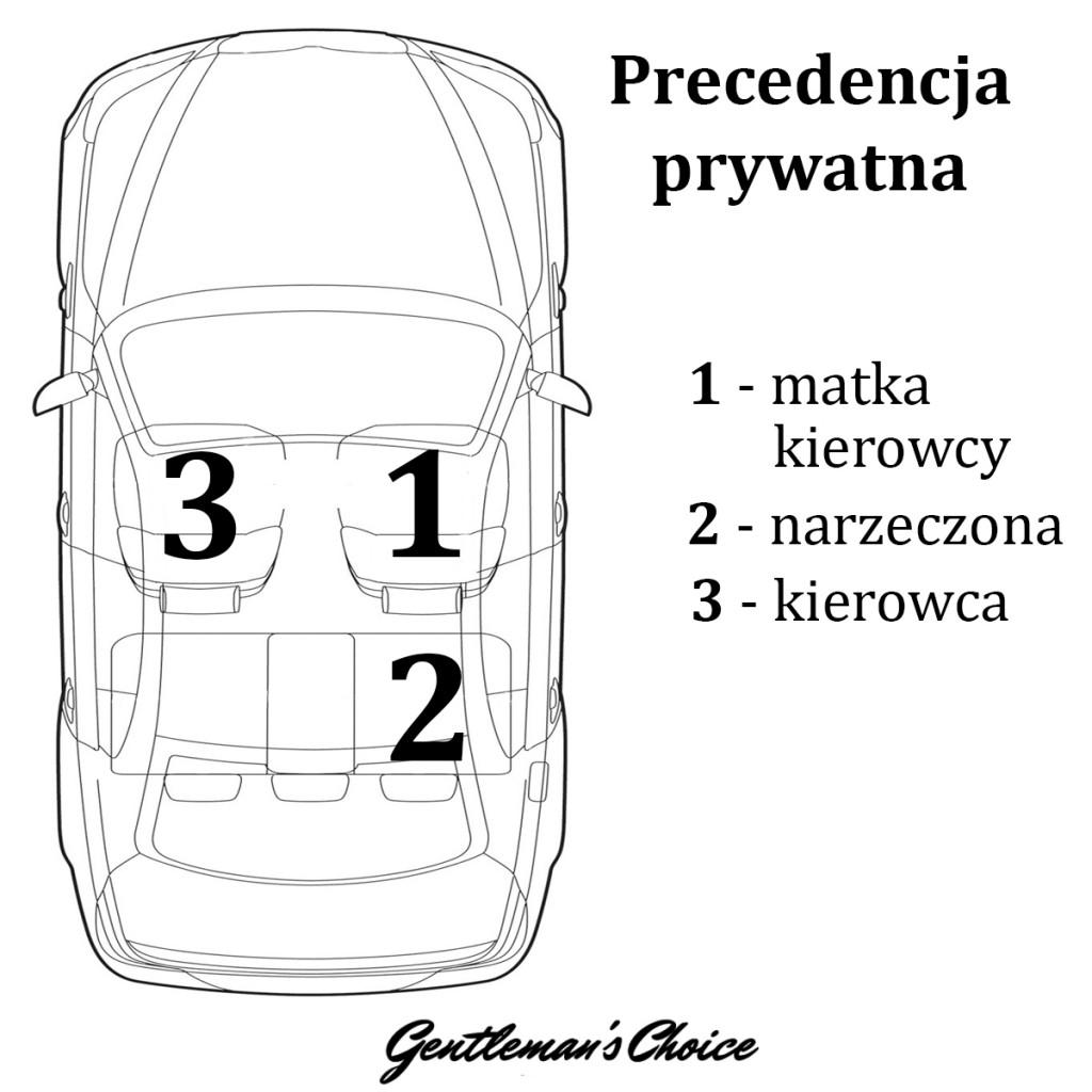 precedencja prywatna: matka kierowcy, narzeczona, kierowca