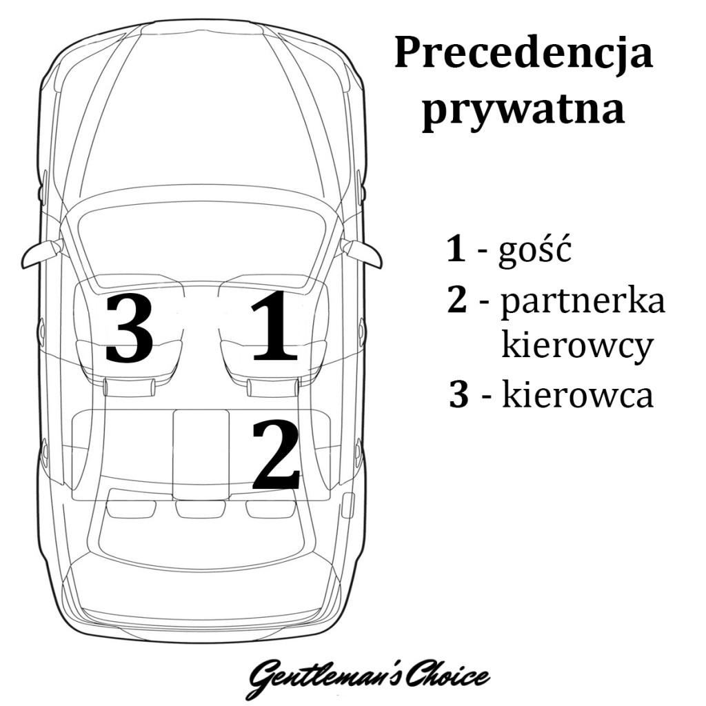 precedencja prywatna: gość, partnerka kierowcy, kierowca