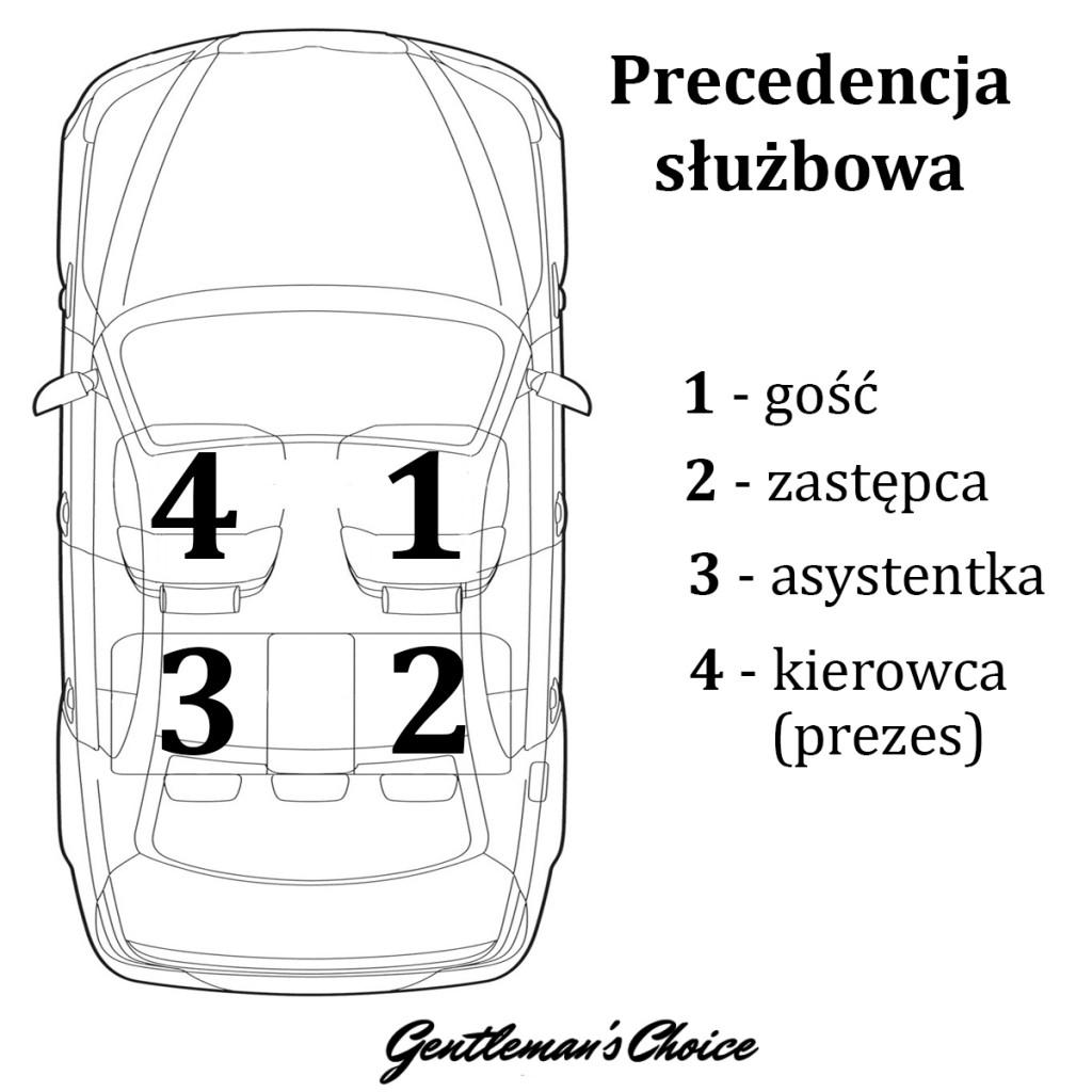 Precedencja służbowa: gość, zastępca, asystentka, kierowca (prezes)