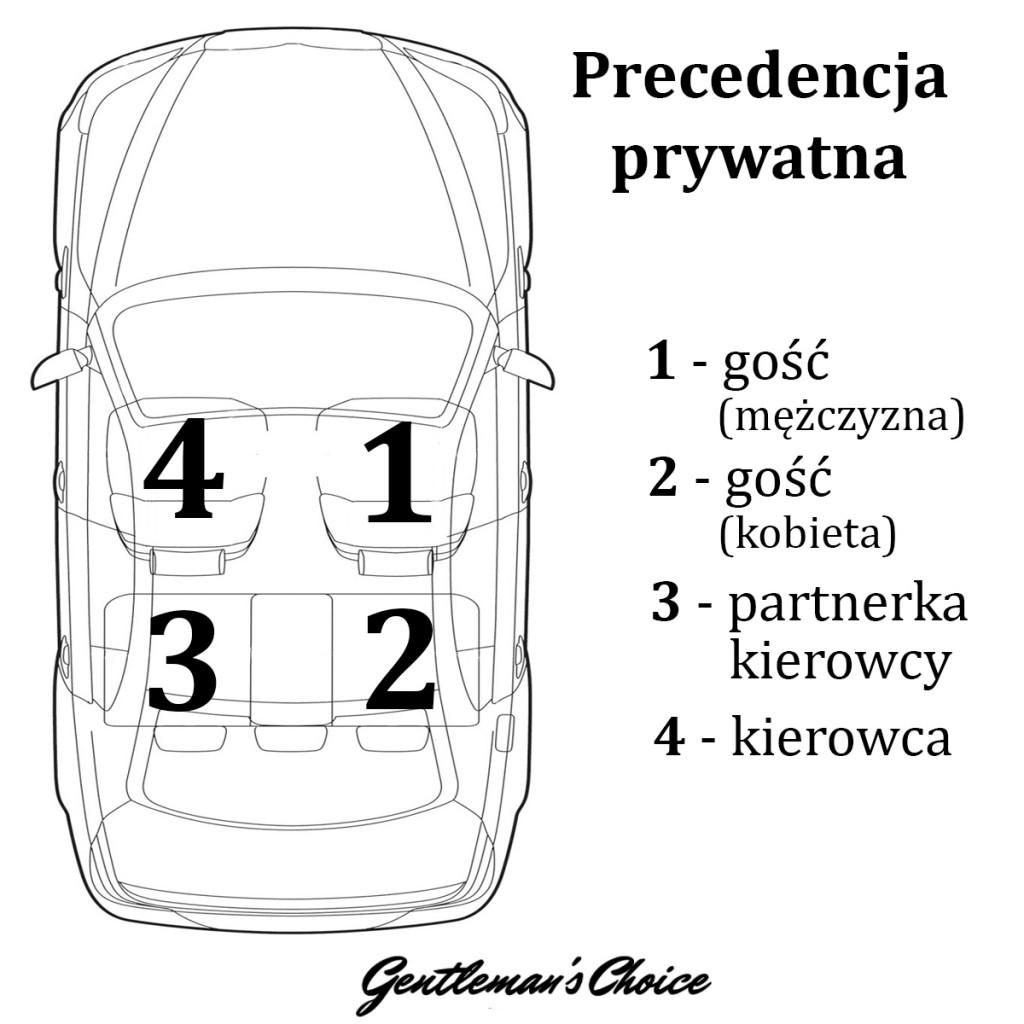 precedencja prywatna: dwa małżeństwa