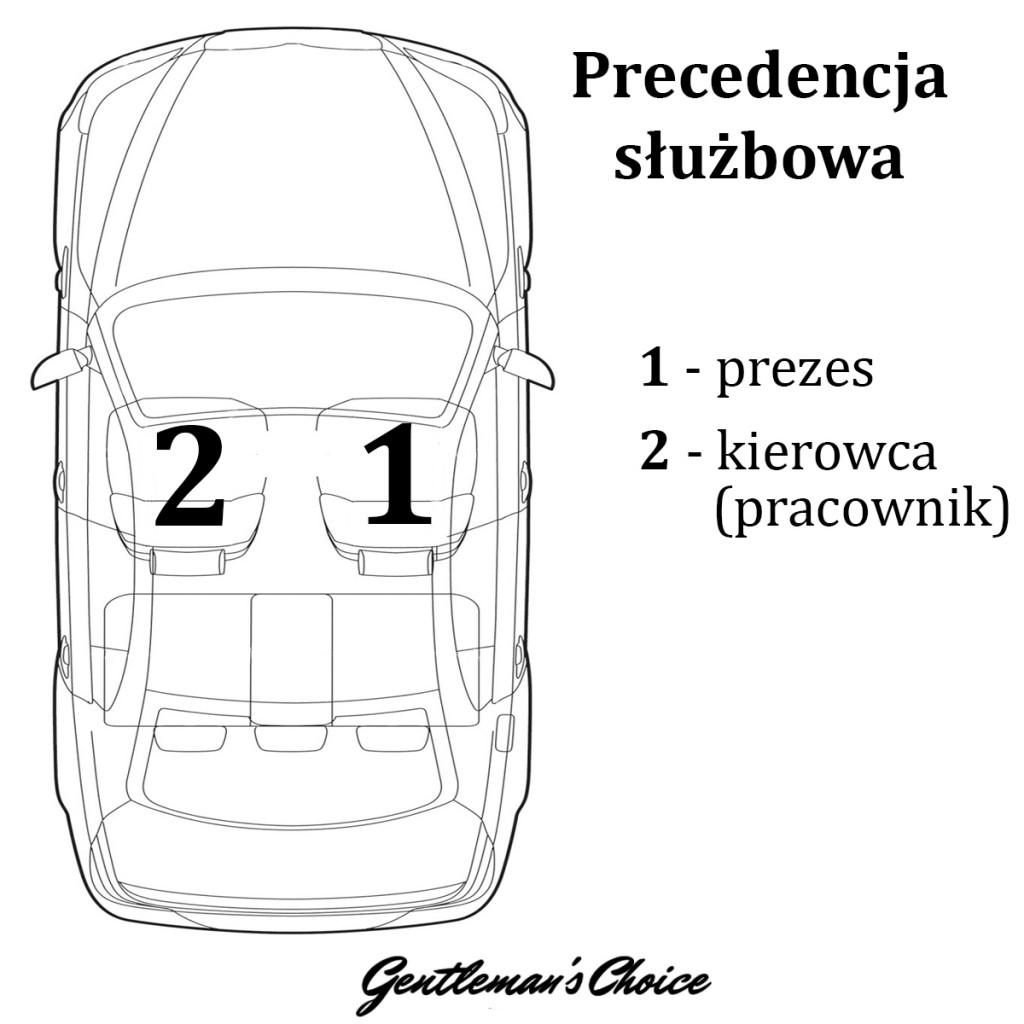Precedencja służbowa: prezes, kierowca (pracownik)