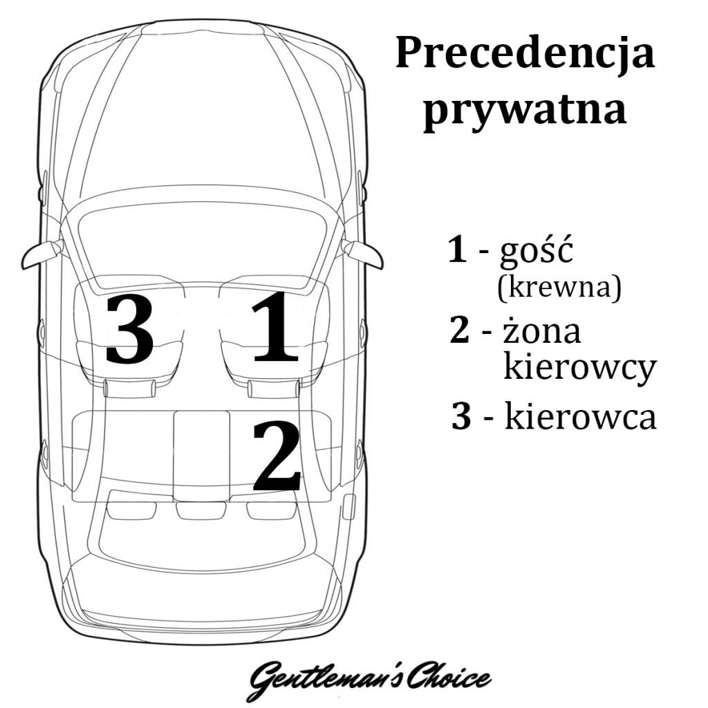 precedencja prywatna: seniorka, żona kierowcy, kierowca