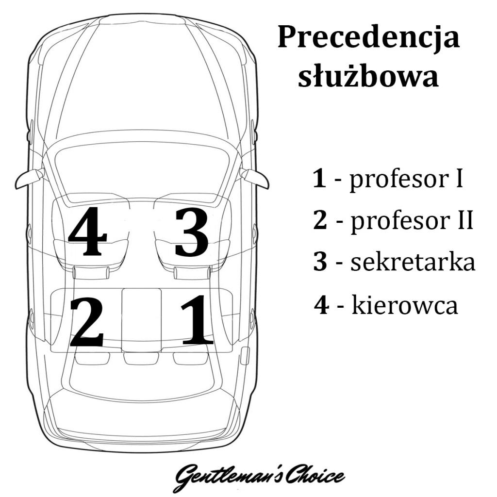 Precedencja służbowa: dwóch profesorów, sekretarka i kierowca