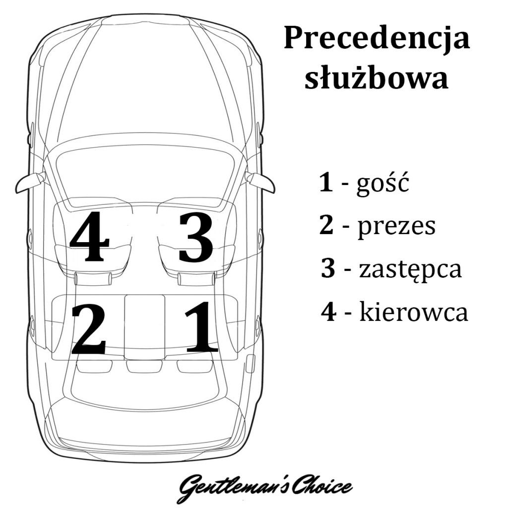 Precedencja służbowa: gość, prezes, zastępca, kierowca