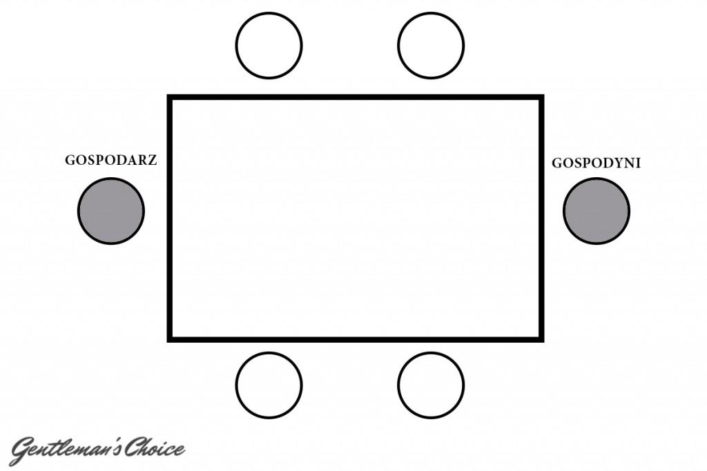 schemat: usadzenie podczas spotkania prywatnego 1