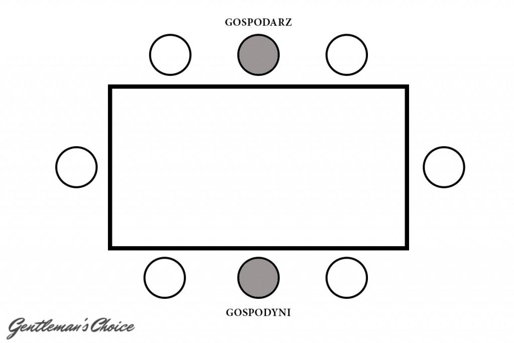 schemat: usadzenie podczas spotkania prywatnego 2