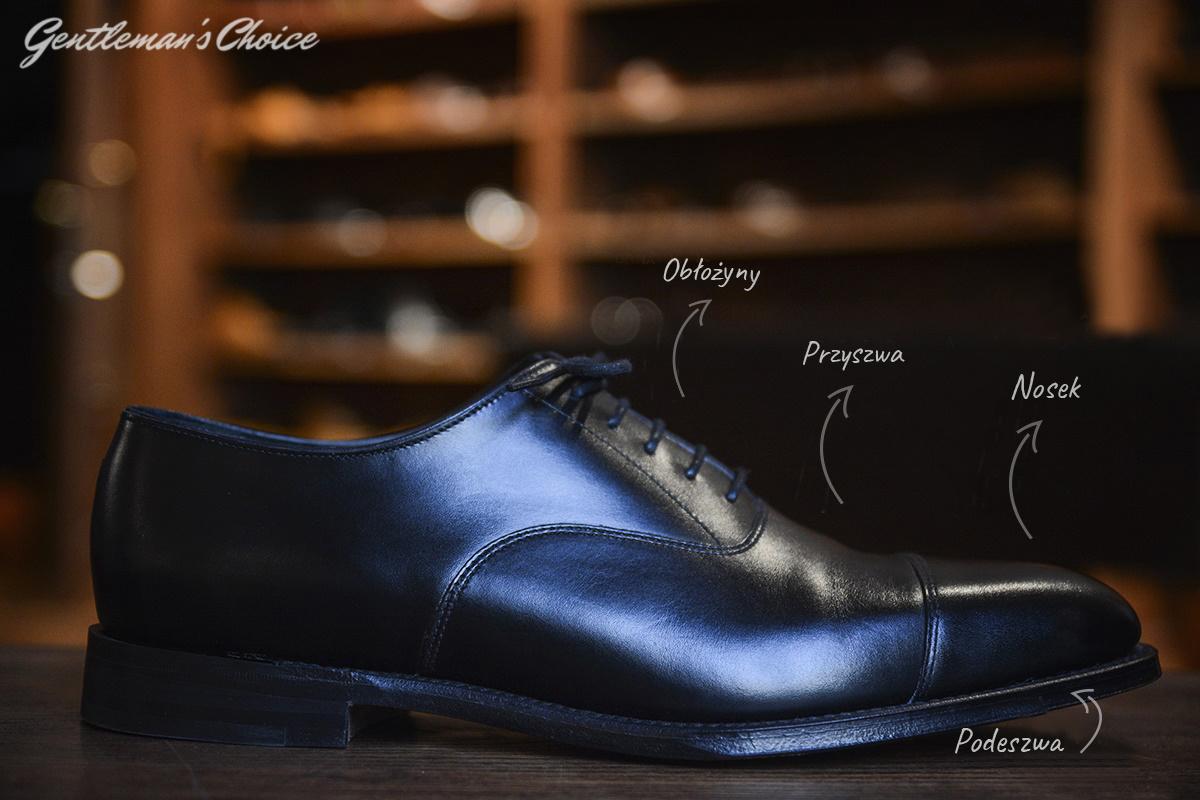 części buta